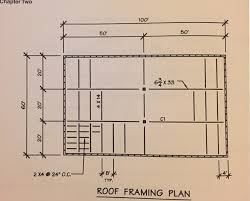 Industrial Floor Plan 2 4 Given The Roof Framing Plan Of The Industrial Chegg Com