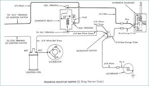 chevy truck wiring diagram bestharleylinks info