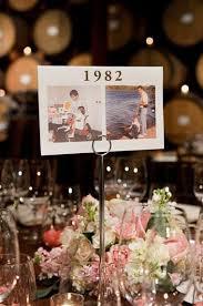 Wedding Table Themes Best 25 Wedding Table Themes Ideas On Pinterest 重庆幸运农场倍