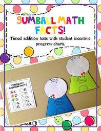 gumball math teaching resources teachers pay teachers