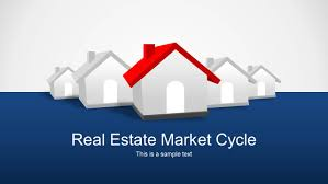 real estate market cycle powerpoint templates slidemodel