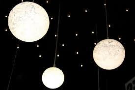 Led Pendant Lights Contemporary Led Pendant Lights With Globe Shape Pendant Lights