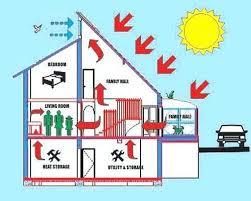 passive solar home design plans solar housing plans house plan passive solar plans simple small
