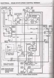 wiring diagram ez go rxv u2013 readingrat net
