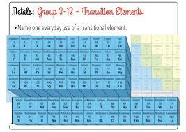 Ni On The Periodic Table The Periodic Table