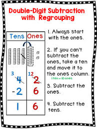 double digit subtraction with regrouping worksheets and posters tpt