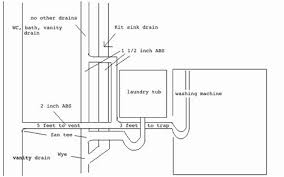 laundry sink plumbing diagram washer draining into kitchen sink drain plumbing diagrams kitchen
