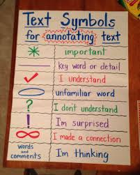 teacher step 6 read text aloud to students while annotating