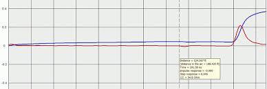 40 meters to feet w6caw base windom fan dipole