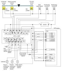 wiring diagram powerflex 755 u2013 the wiring diagram u2013 readingrat net