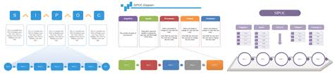 six sigma templates customizable and free download
