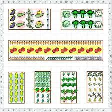 Garden Layout Planner How To Layout A Garden Garden Layout Design App Sdgtracker