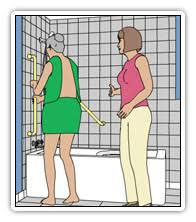 How To Install Bathtub Grab Bars Consumer Guide Grab Bars