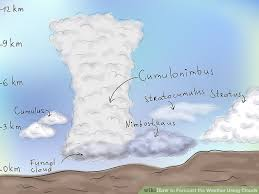 us weather map clouds how to forecast the weather using clouds 8 steps with pictures