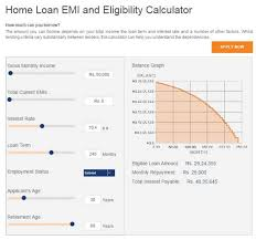 icici bank home loan form how much money can a bank loan