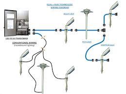 how to install garden lighting low voltage wiring diagram 12v garden
