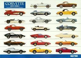 corvette timeline 24 best 1984 corvette images on corvettes cars