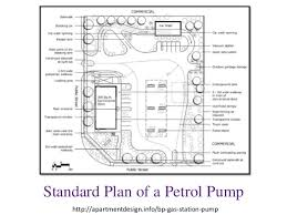 gas station floor plans petrol pump standards and case study