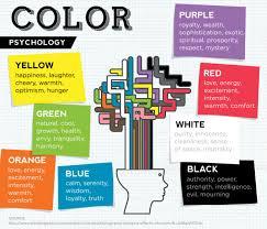 mood color chart interesting incridible color and mood chart