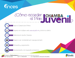 ve chamba juvenil inces