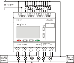plc block diagram zen wiring diagram components