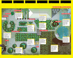 geek gardening a wired guide to domestic terraforming wired