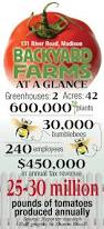 Backyard Farms Purchase Of Backyard Farms In Madison Seen As Positive Acquisition