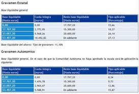 como calcular el sueldo neto mexico 2016 cómo se calcula la declaración de la renta o irpf