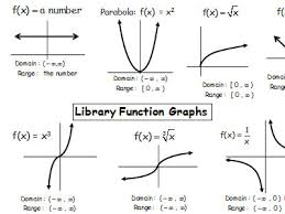 parent functions and transformations worksheet fts e info