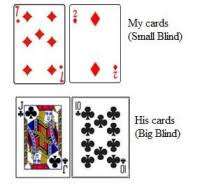 Big Blind Small Blind Poker Feline Analyzing Poker Hands I Have Played Or Watched