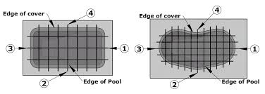 basic schematic for typical pool light wiring in pool light wiring