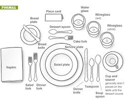 how do you set a table properly how to properly set a table formal dining setting diy crafts