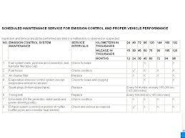 mitsubishi outlander service u2013 idea di immagine auto
