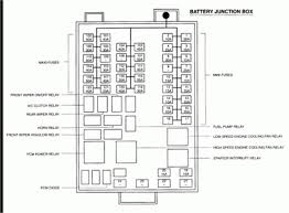 2001 ford windstar fuse panel diagram wiring diagram and