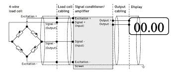 4 wire load cell wiring diagram 4 wiring diagrams collection