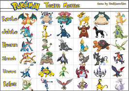pokemon team meme by zeaespon on deviantart