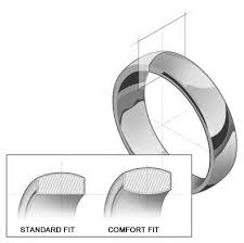 comfort fit ring ring sizing comfort fit bands