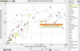 Plot Map Features Statsilk