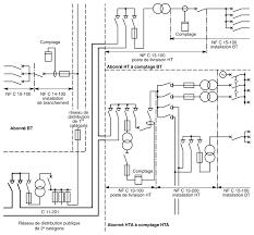 Tout Savoir Sur Les Normes électriques Françaises Réglementations Et Normes électriques Guide De L Installation
