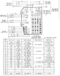 1996 dodge dakota fuse box 1998 dodge dakota fuse box diagram