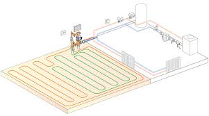 How Underfloor Heating And Radiators Work Together NuHeat Blog - Under floor heating uk
