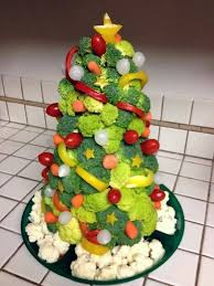 D Christmas Tree Cake - 20 festive holiday vegetable trays butter with a side of bread
