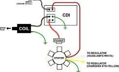 how to gmc sierra stereo wiring diagram my pro street within