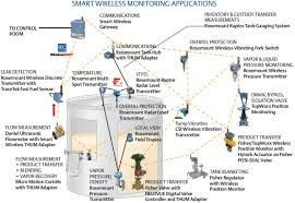 wireless applications in terminal operations emerson process