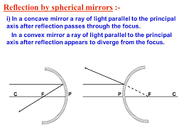 what is a ray of light lecture on numerical problems in optics ppt download