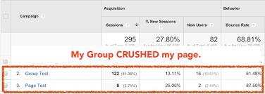 how and why to build a booming facebook group moz