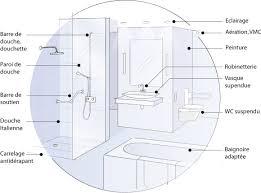 cuisine handicap norme l am nagement de la salle bains pour une personne mobilit norme