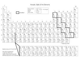 science 09 worksheets mr lo