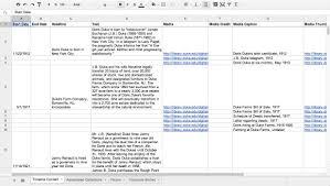 Scheduling Spreadsheet Excel Spreadsheet Database Haisume