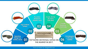 Top Rated Sectional Sofa Brands Best Sectional Sofas Reviews 2017 Comfortable Sectionals X